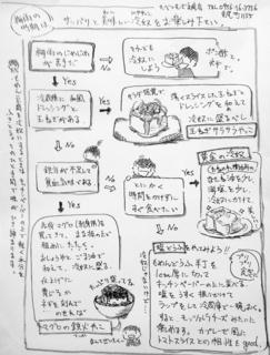 梅雨の冷奴201806.jpg